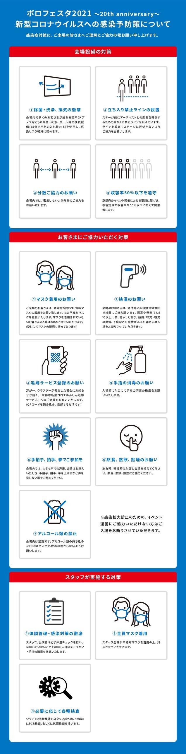 新型コロナウイルス感染予防策について